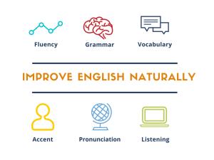 Improve English Naturally